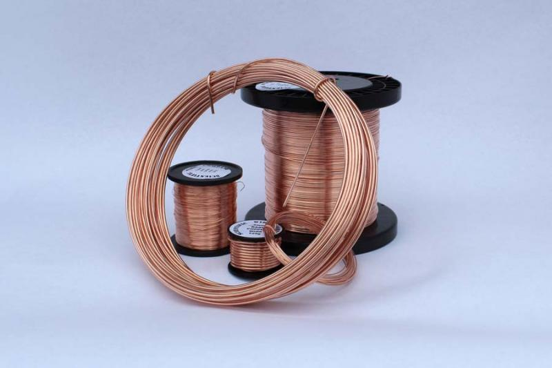 Copper & Copper Manufactured Products Market