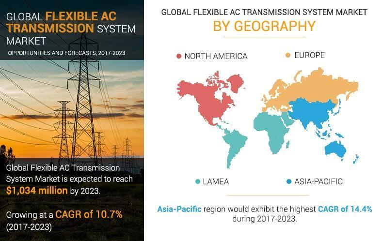 Flexible AC Transmission System Market