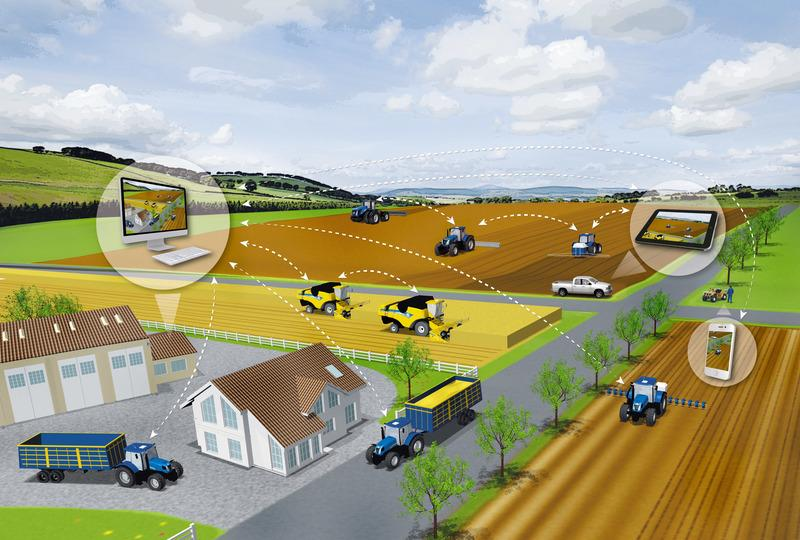 Ai In Agriculture Market Analysis & New Innovative Solutions