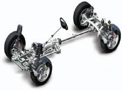 Automotive Driveline Market