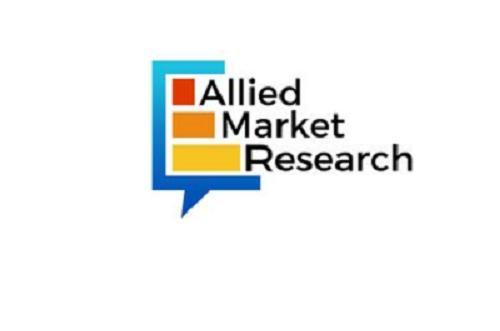 Oil & Gas Security Market: Global Opportunity Analysis