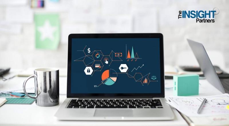 Online Program Management Market