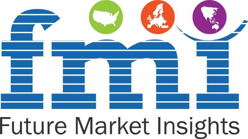 Rivet Gun Market Size, Share, Trends, Application Analysis