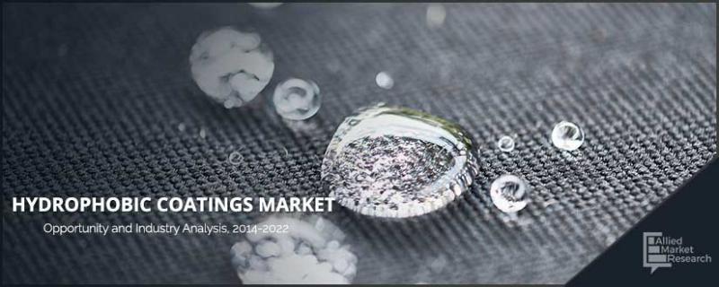 Hydrophobic Coatings Market Valuable Growth Prospects