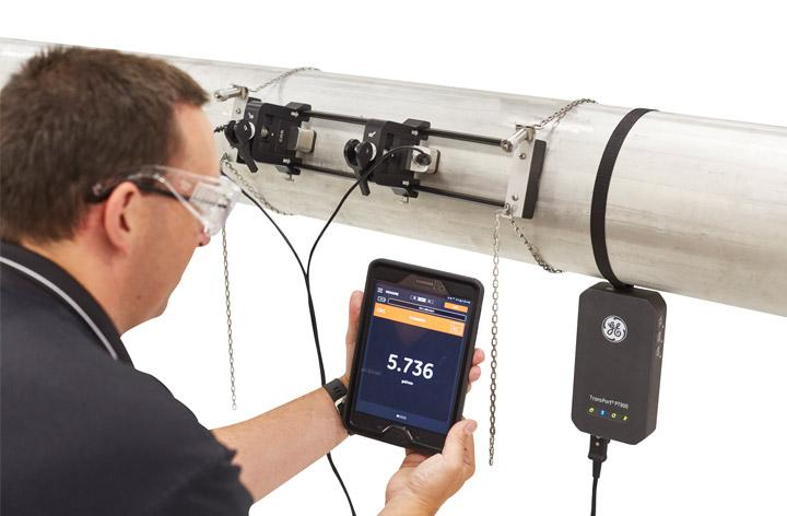 Portable Ultrasonic Flowmeter Market