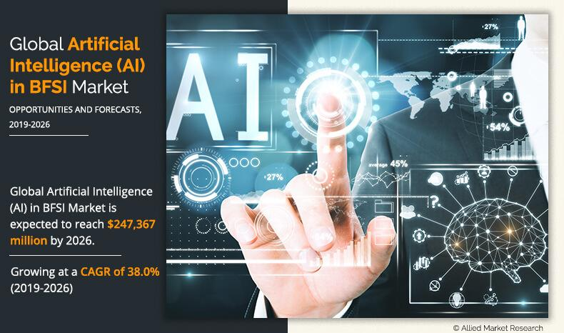 Artificial Intelligence (AI) in BFSI Market