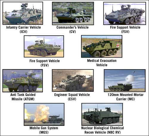 Combat Support Vehicles , Combat Support Vehicles Market, Combat Support Vehicles Industry