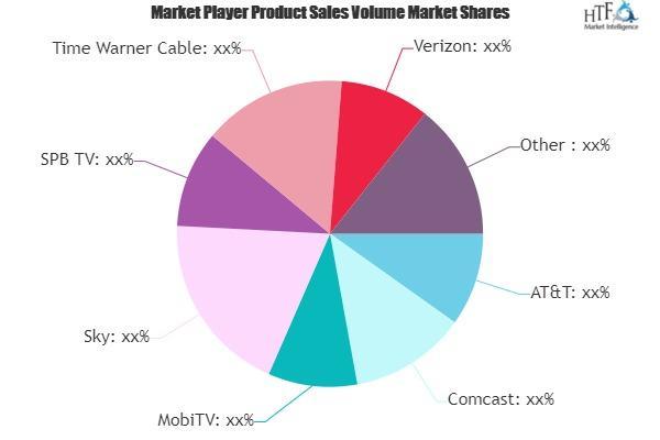 Mobile TV Market