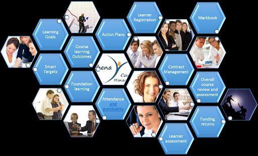 Smart Learning Management System