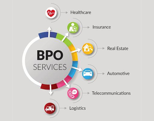 Insurance Business Process Outsourcing (BPO)