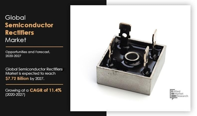 Semiconductor Rectifiers Market