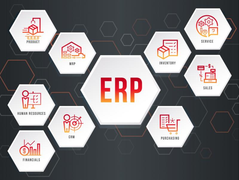 Enterprise Resource Planning (ERP) Market