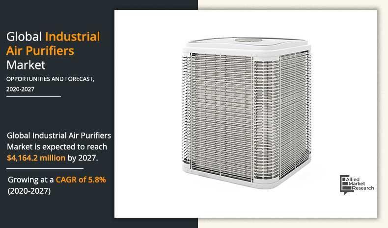 Industrial Air Purifiers Market