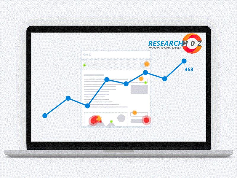 Complete Report on Web Performance Monitoring Software Market