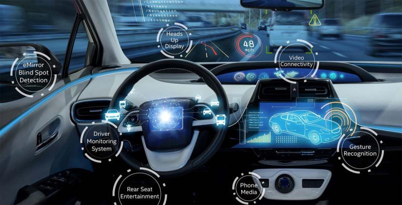 Internet of Vehicles (IoV) Market