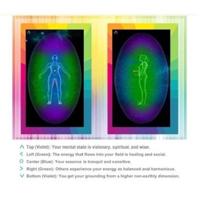 Adoratherapy introduces Auratherapy the first 3D Aura Photo