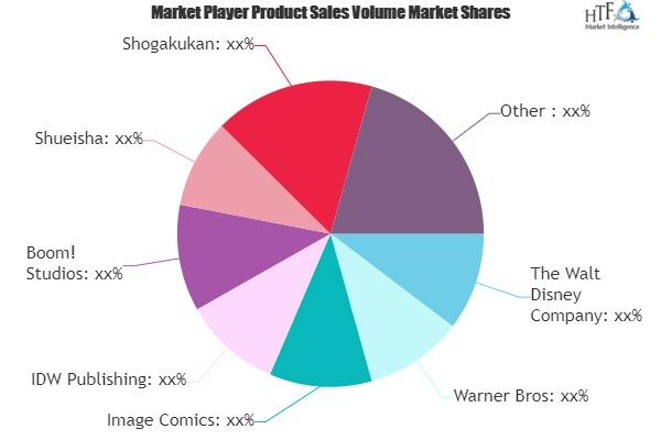Comic Book Market