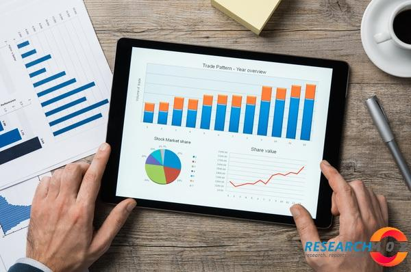 Kiosk Management System Market 2020 | Latest Trends, Demand,