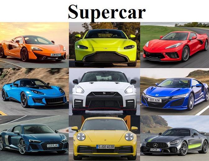 Supercar Market