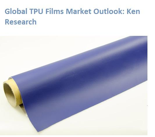 Global TPU Films Market, Global TPU Films Industry, Market