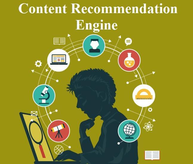 Content Recommendation Engine Market