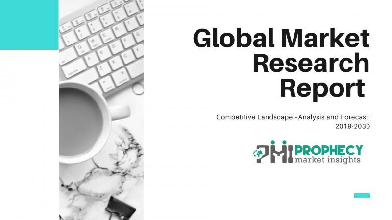 Global Jaundice Meter Market–Analysis and Demand with