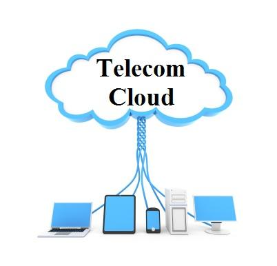 Telecom Cloud Market