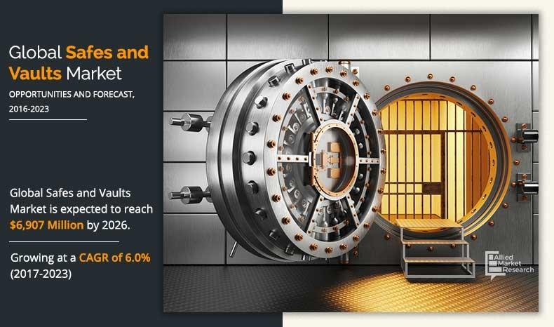Safes and Vaults Market 2023 Analysis by Top Key Players – Alpha