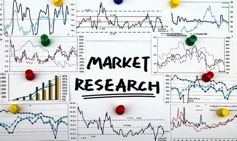 Global Operation Data Fusion Market