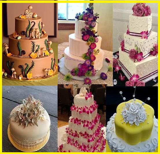 Covid-19 impact on Wedding Cakes Market Key Vendors, Current Trends by Manufacturers, Countries and Forecast To 2027