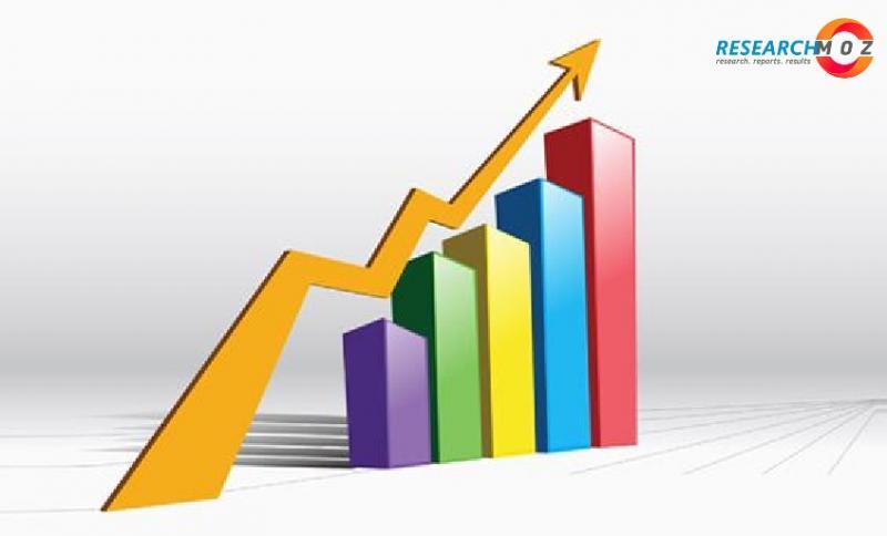 Automotive Camera & Camera Module Market to Fuel Revenue Growth