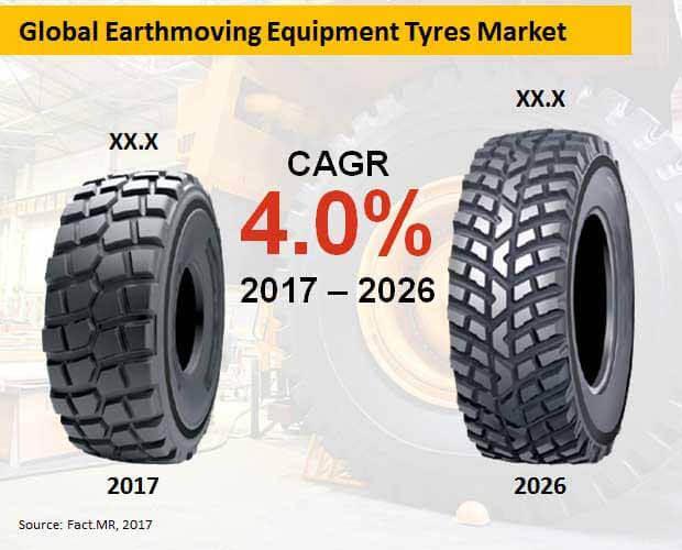 Earthmoving Equipment Tyres