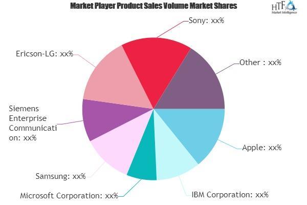 Voice Communication Equipment Market