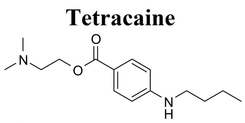 Tetracaine Market