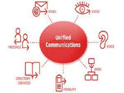 Unified Communications as A Service (UCaas) Market