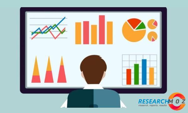 AIOps Platform Market – Key Data Points Mapped including Top
