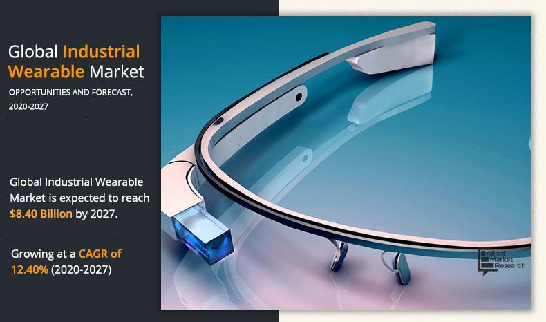 Industrial Wearables Market