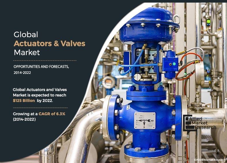 Acoustic Emission Equipment Market