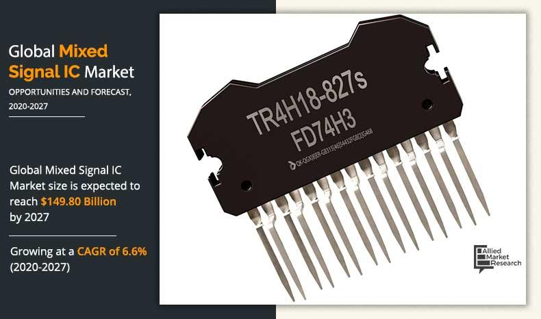 Mixed Signal IC Market