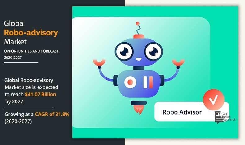 Robo Advisory Market