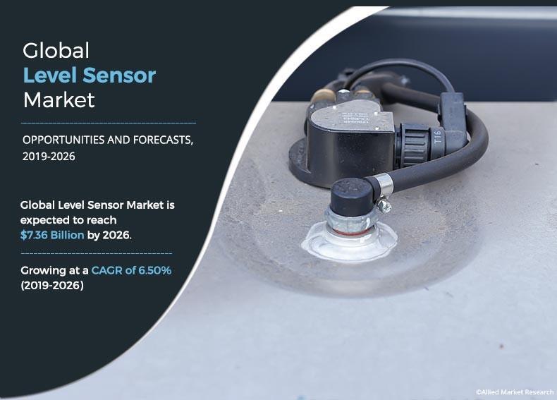 Level Sensor Market 2023 Analysis by Top Key Players – ABB Ltd.,