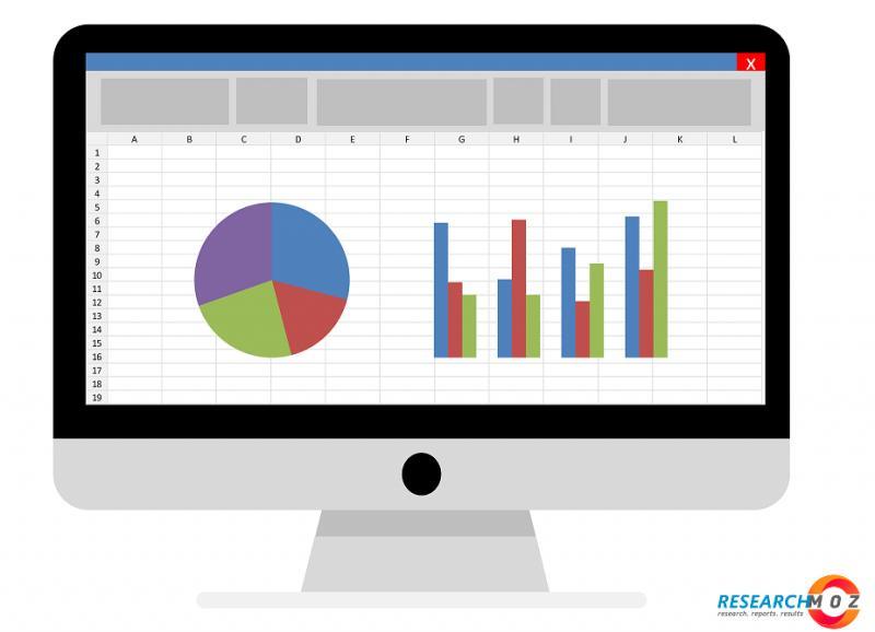 Healthcare Analytics Market Insights - Growth, Developments,