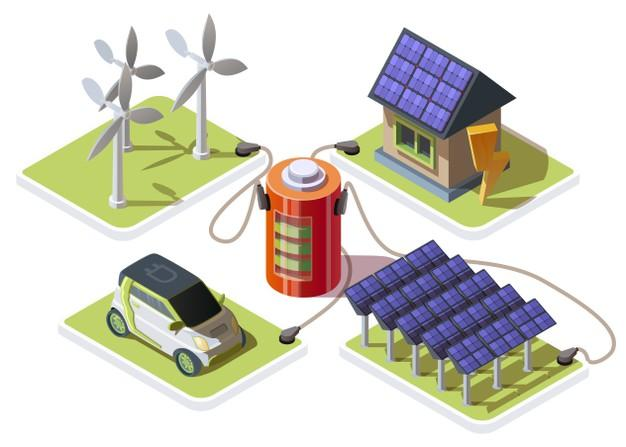 Next-generation Battery Market
