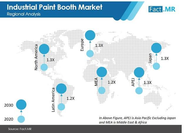 Industrial Paint Booth Market