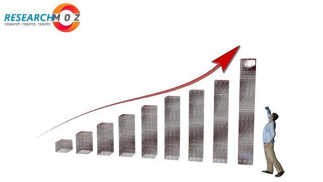 Hard Luxury Goods Market Regional Growth Drivers,