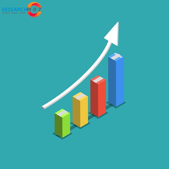 Gaming Simulators Market 2021-2026: Market Analysis, Drivers,