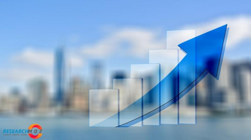 Healthcare Mobility Solutions Market up-to-date analysis