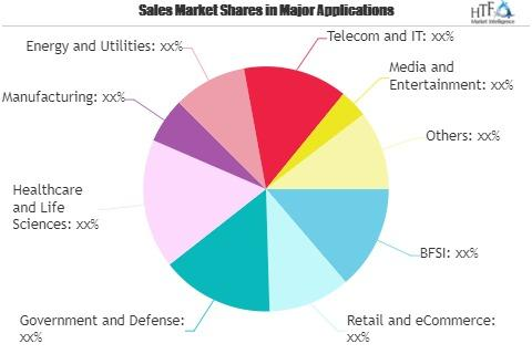 Fund Accounting Software Market