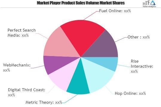 Marché des services d'agence de marketing numérique