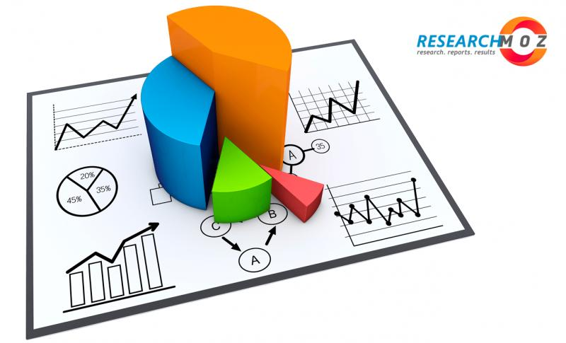 Global Natural Gas Pipeline Transportation Market Research